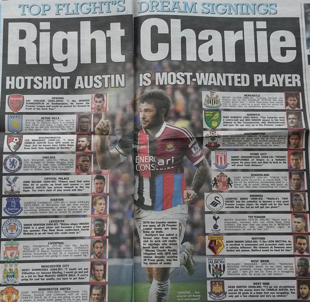 The Sun On Sunday newspaper piece