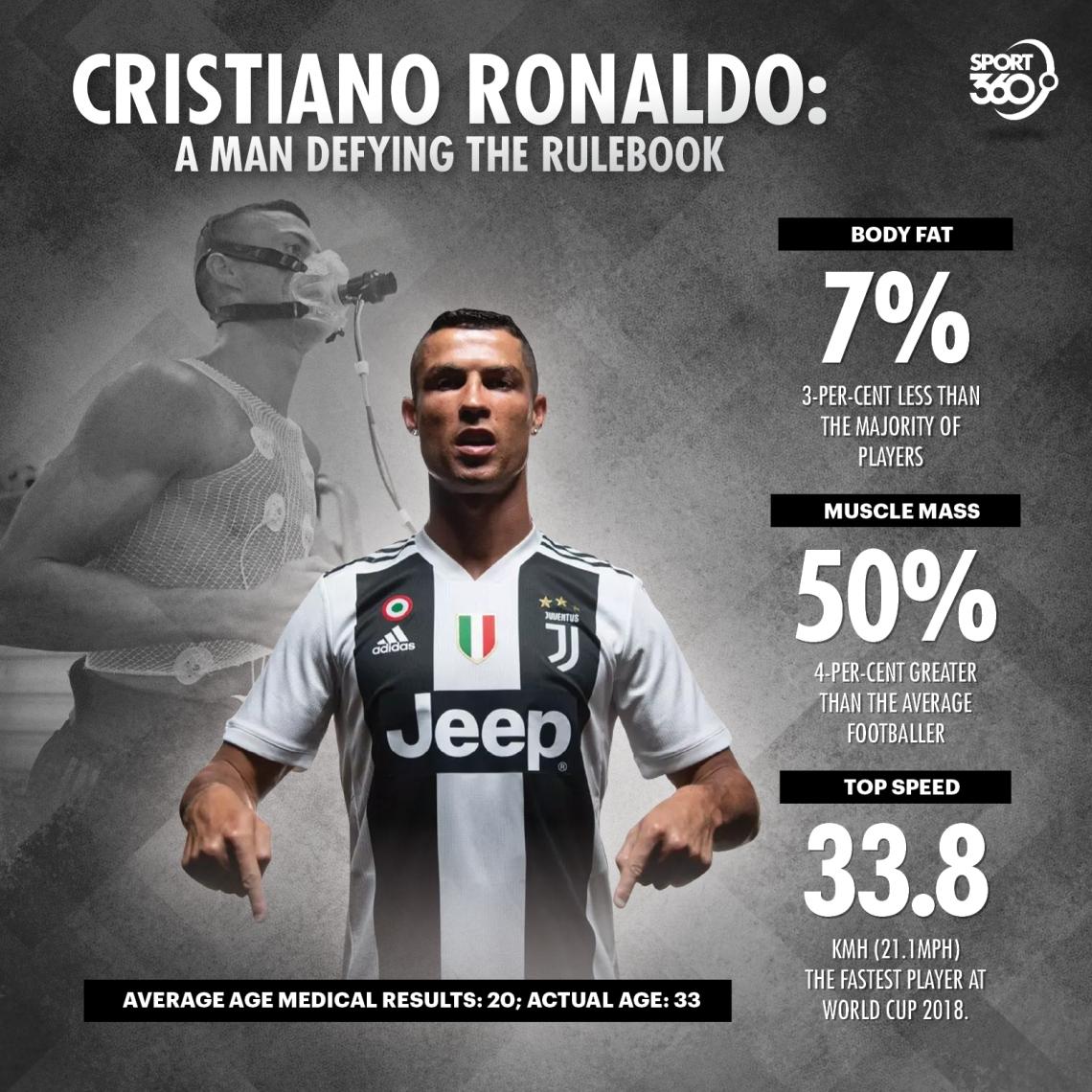 04 08 Ronaldo (1)